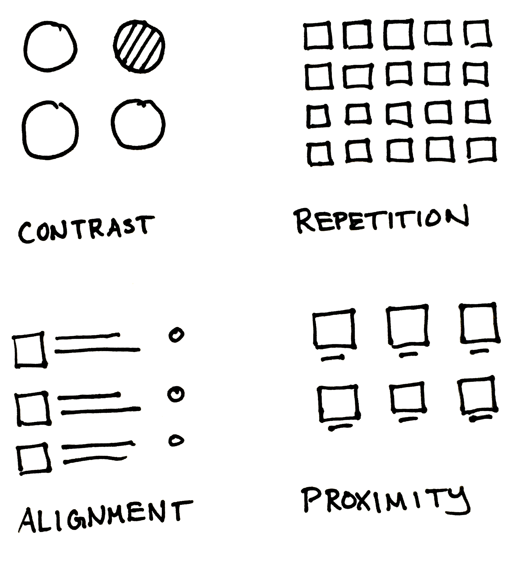 Illustration of CRAP design principles: contrast, repetition, alignment, and proximity